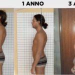 Плоский живот: как его достичь без упражнений, зная биомеханику тела
